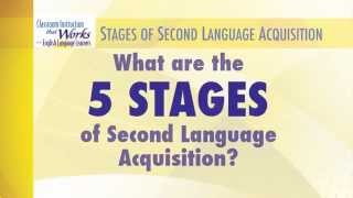 McREL - The Five Stages of Second Language Acquisition