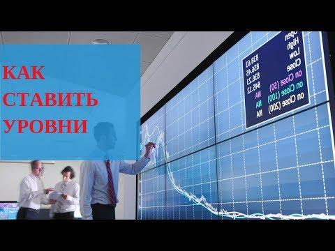 Учет опционов на акции