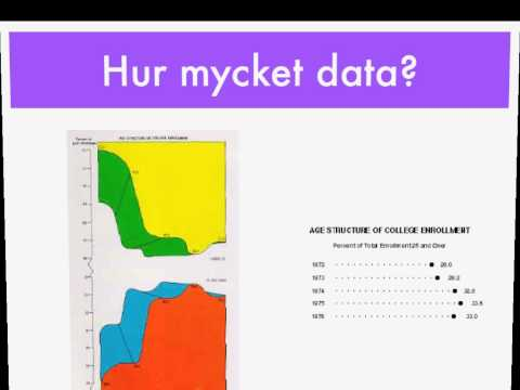 Vilseledande statistik   Kristians Kunskapsbank