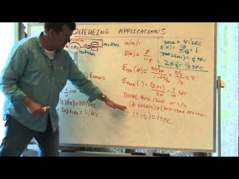 Sistemas de colas: aplicaciones