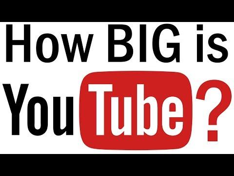 How BIG is YouTube?