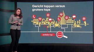 Voor of tegen? Zo werkt de nieuwe aftapwet - RTL Z NIEUWS