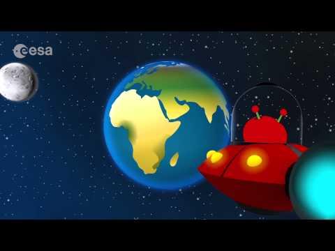 Paxi - El Sistema Solar