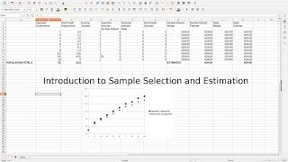 Introduction to Sample Selection and Estimation