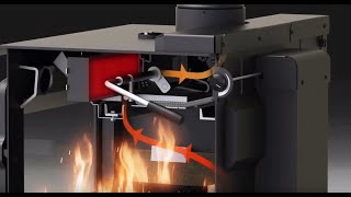 How a Blaze King Works - Proven Technology