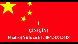 Dünyanın ilk on ülkesi ( nüfuz sıralaması)