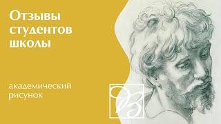 Курсы рисования для взрослых | Обучение рисованию в Москве Отзывы о школе рисования Вдохновение 12+