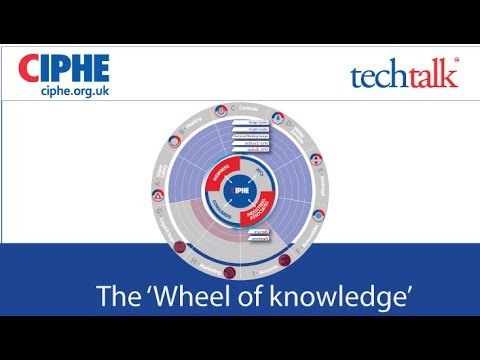 CIPHE Wheel of Knowledge