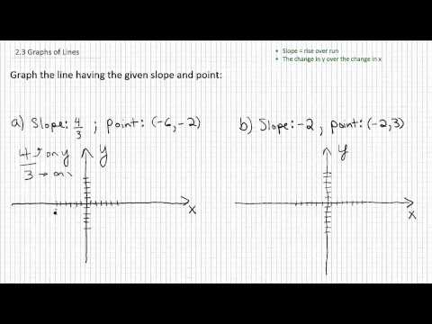 Linear Functions p2