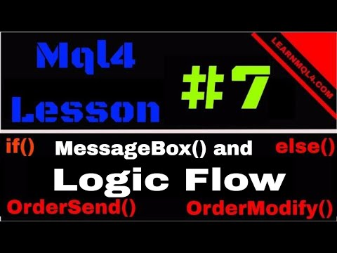 Mql4lesson_16 setting an alarm