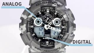 Casio G-Shock GA-100CM-8ADR Watch Overview and Main Features
