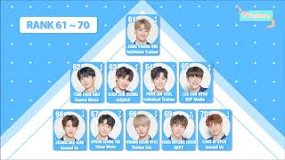 produce x 101 episode 2 ranking - TH-Clip