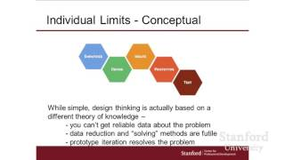Stanford Webinar - Design Thinking = Method, Not Magic
