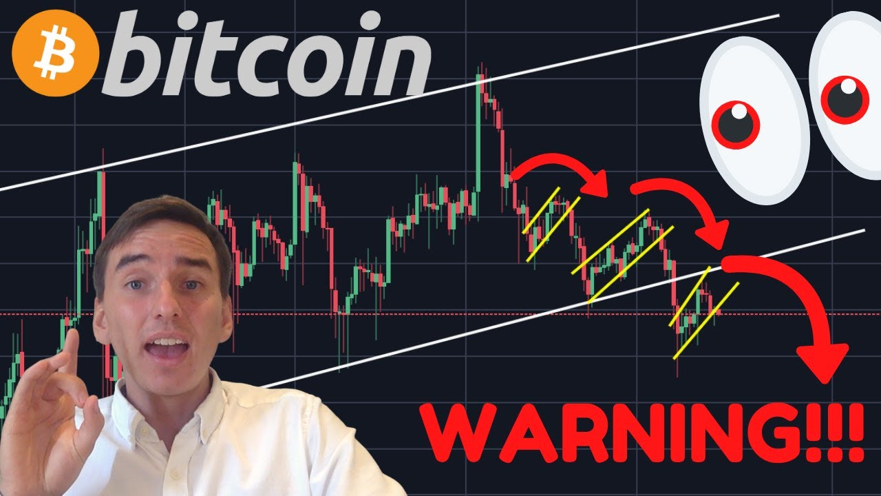 WARNING!!!!! THIS CHANGES EVERYTHING FOR BITCOIN!!!!
