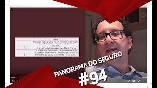 SEGURO DE AUTOMÓVEL É PAUTA DO PANORAMA DO SEGURO