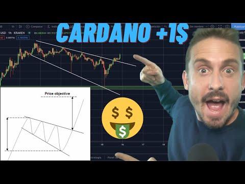 Crypto exchange prekybos mokesčiai