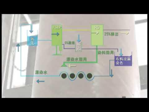 超濾震動膜過濾及反滲透系統(項目編號:10D0156)
