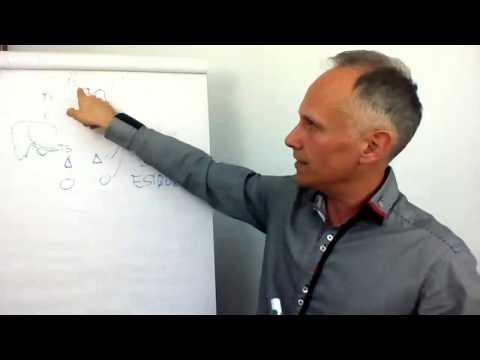 Aerobik video tutoriale taneczne dla utraty wagi