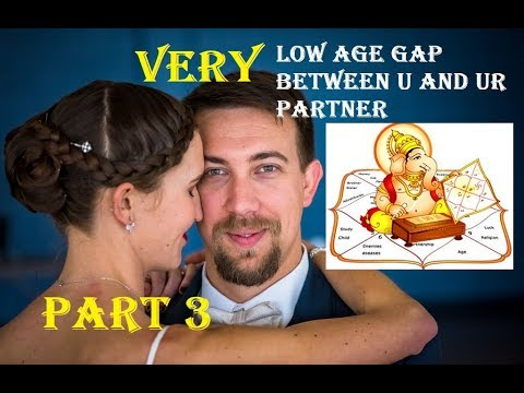 Download Marriage Spouse Meeting Circumstances In Astrology Video