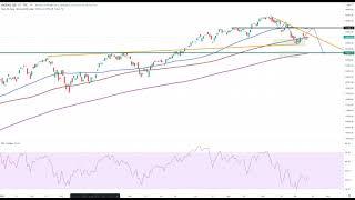 Wall Street – Moderna Aktie im Chartcheck!