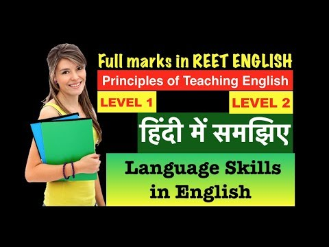 LSRW,  Development of Language skills in English, Listening, Reading, speaking, writing,