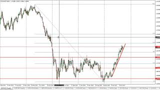 EUR/USD EUR/USD Technical Analysis for the week of September 25, 2017 by FXEmpire.com