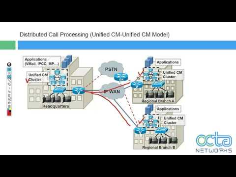 CCNP Collaboration Demo Video