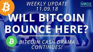 Where is the Low? - Technical Analysis Updates for BTC ETH BCH XRP and more!