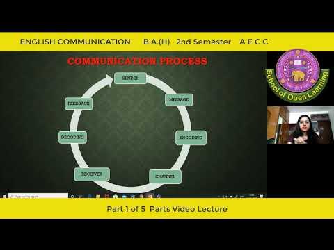ENGLISH COMMUNICATION - PART - 1 By - MS KOMAL