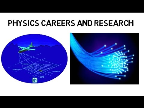 mp4 It Career Examples, download It Career Examples video klip It Career Examples