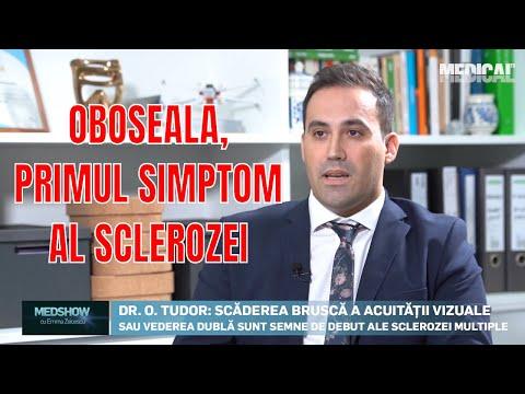 Tomografie de coerență în oftalmologie