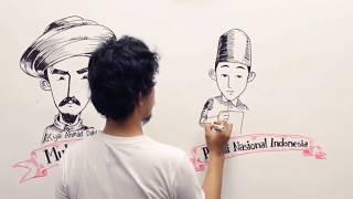 Mengenal Indonesia Melalui Sketsa