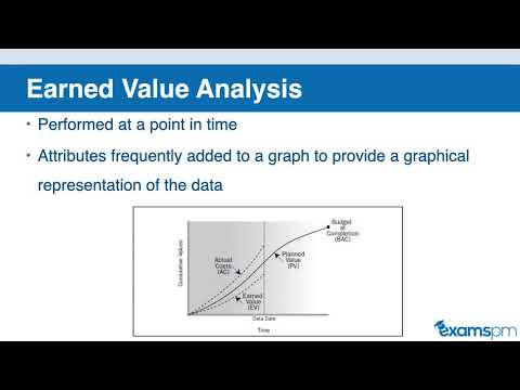 13 Formulas Critical for the PMP Exam - YouTube