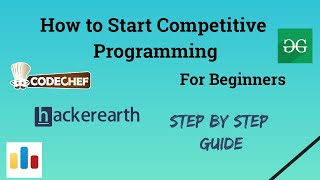 How to Start Competitive Programming For Beginners || Steps to Follow