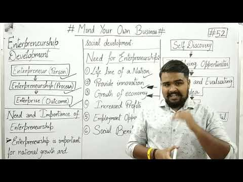 mp4 Entrepreneurship Exam, download Entrepreneurship Exam video klip Entrepreneurship Exam