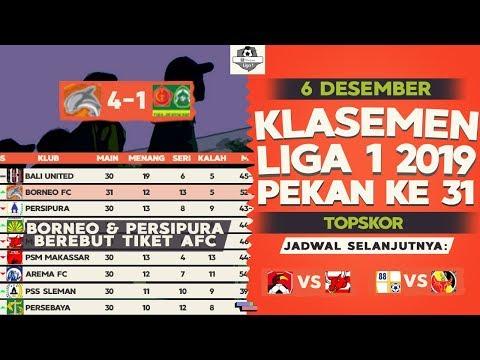 Hasil Liga 1 2019: Borneo FC 4-1 Tira Persikabo dan Klasemen Liga 1 Pekan 31 Terbaru