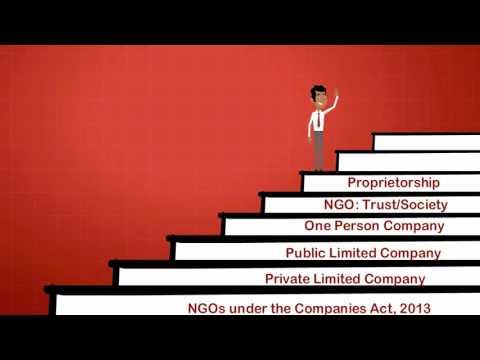 Company Registration Services