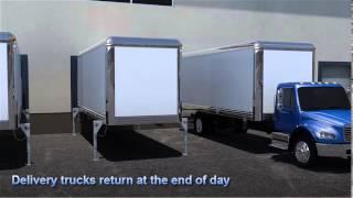 Straight Truck Demountable Body System