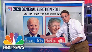 100 Days to Election Day: Can Biden Maintain Lead In Polls?   NBC News NOW