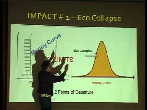 TEDxYouth@Chennai – Mansoor Khan – The Third Curve