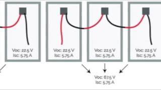 Como Ligar Painéis Solar