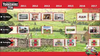 Interactive Timeline – Bettys & Taylors – Yorkshire Tea