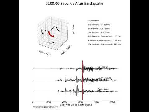 9/8/17 Mexico Earthquake Visualization - Station MAJO