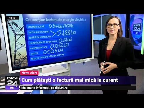 Tranzacționare în rețea de știri