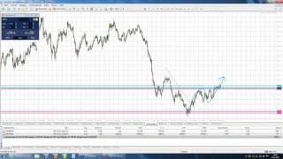 EUR/USD Daytrading mit Jochen Schmidt: DAX, Dow, EURUSD - Forex & CFDs live - 21.02.2017