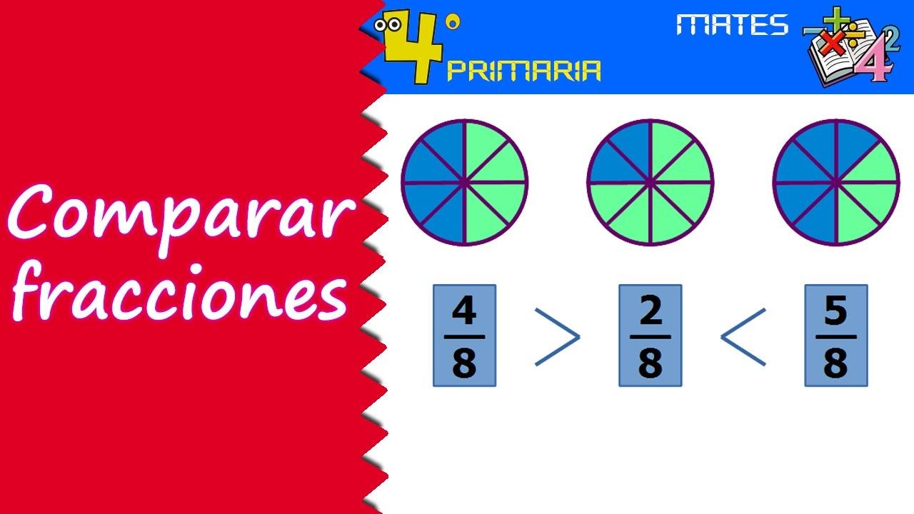 Matemáticas. 4º Primaria. Tema 9. Comparación de fracciones