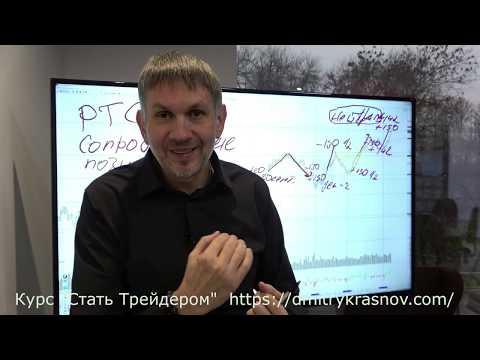 Программы для прогноза бинарных опционов