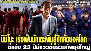 |ชายผู้บ้าคลั่งบอลไทย|:นิชิโนะ เร่งเฟ้นนักเตะเพิ่ม,โคตรฮา! เพจลาลีกาแซว,ซัวเรซยิงเบิ้ล!2-0ท่าเรือ