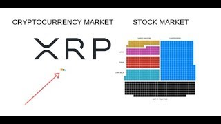 Bull Market Phase 2, Ripple And The Coming Digital Asset / XRP Obsession