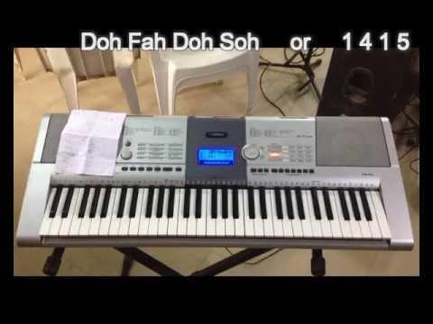 Nigerian Praise and worship Piano progression Lesson 5